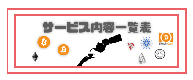 BitMEX_登録_使い方_サービス