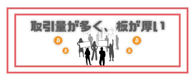 BitMEX_登録_使い方_取引量