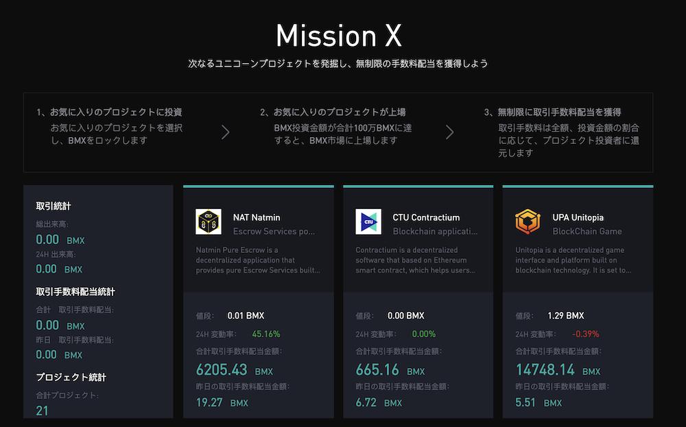 BitMart-登録方法-ミッションX