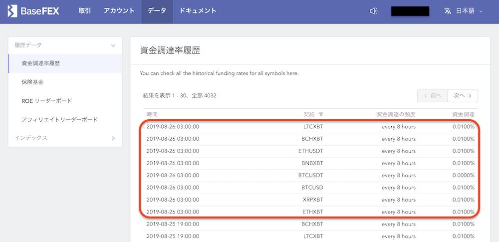 BaseFEX-手数料-資金調達率