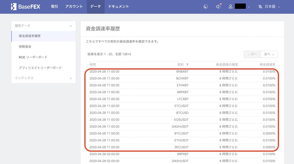 BaseFEX-手数料-Funding