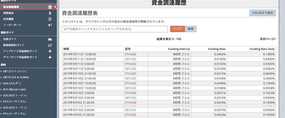 BitMEX-手数料-Funding手数料2