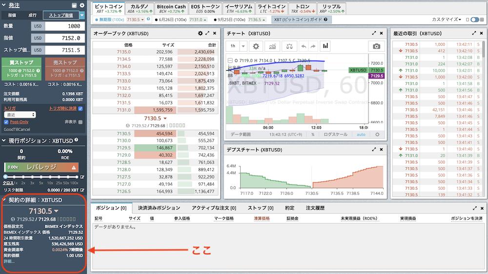BitMEX-手数料-Funding1