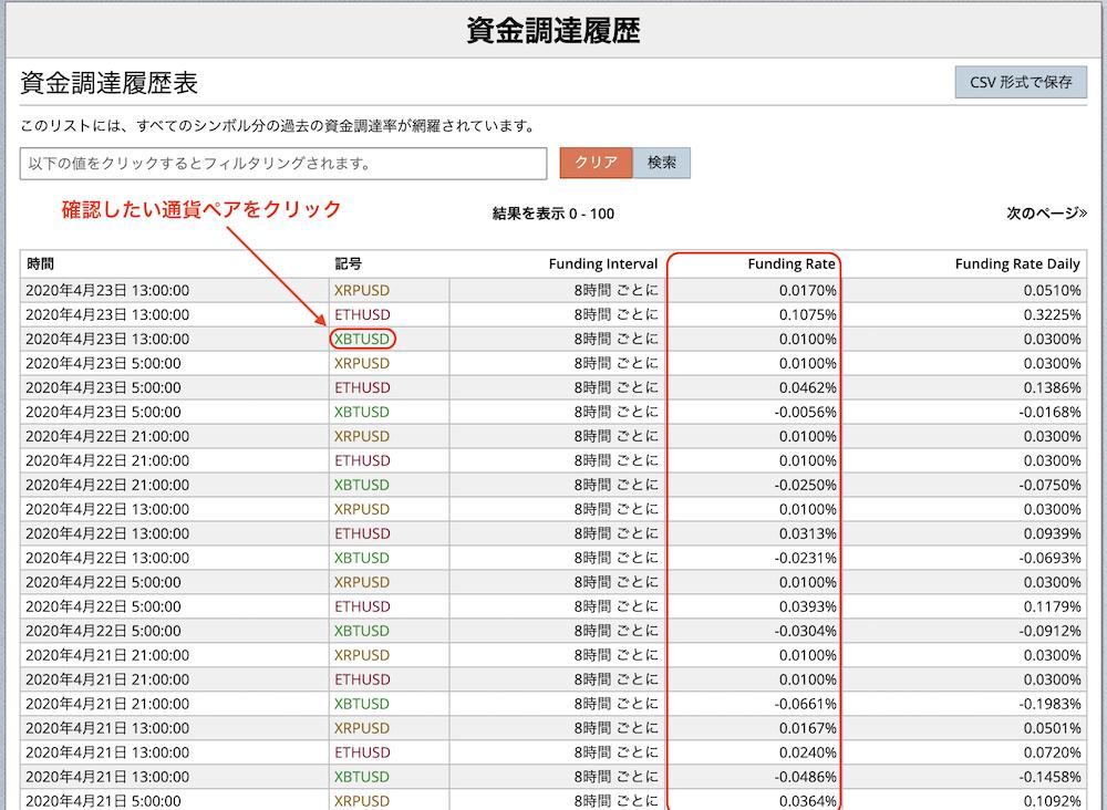 BitMEX-手数料-Funding4