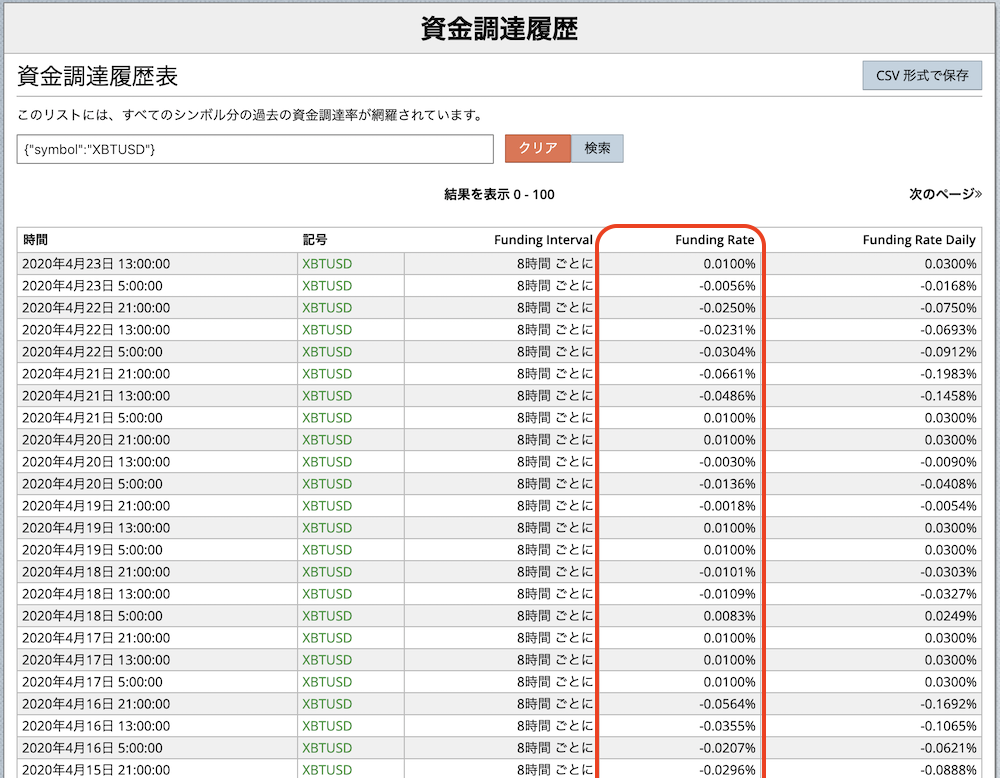 BitMEX-手数料-Funding5