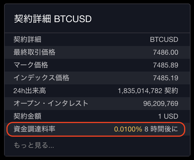 bybit-手数料-資金調達率