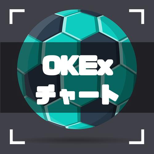 OKEx-チャート-アイキャッチ