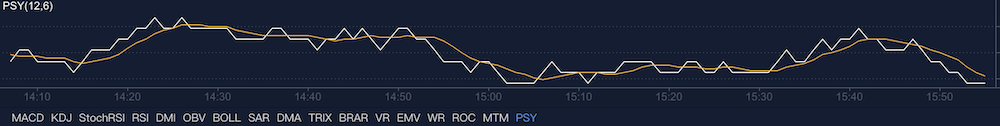 OKEx-チャート-PSY