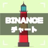 BINANCE -チャート-アイキャッチ