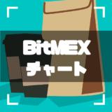 BitMEX-チャート-アイキャッチ