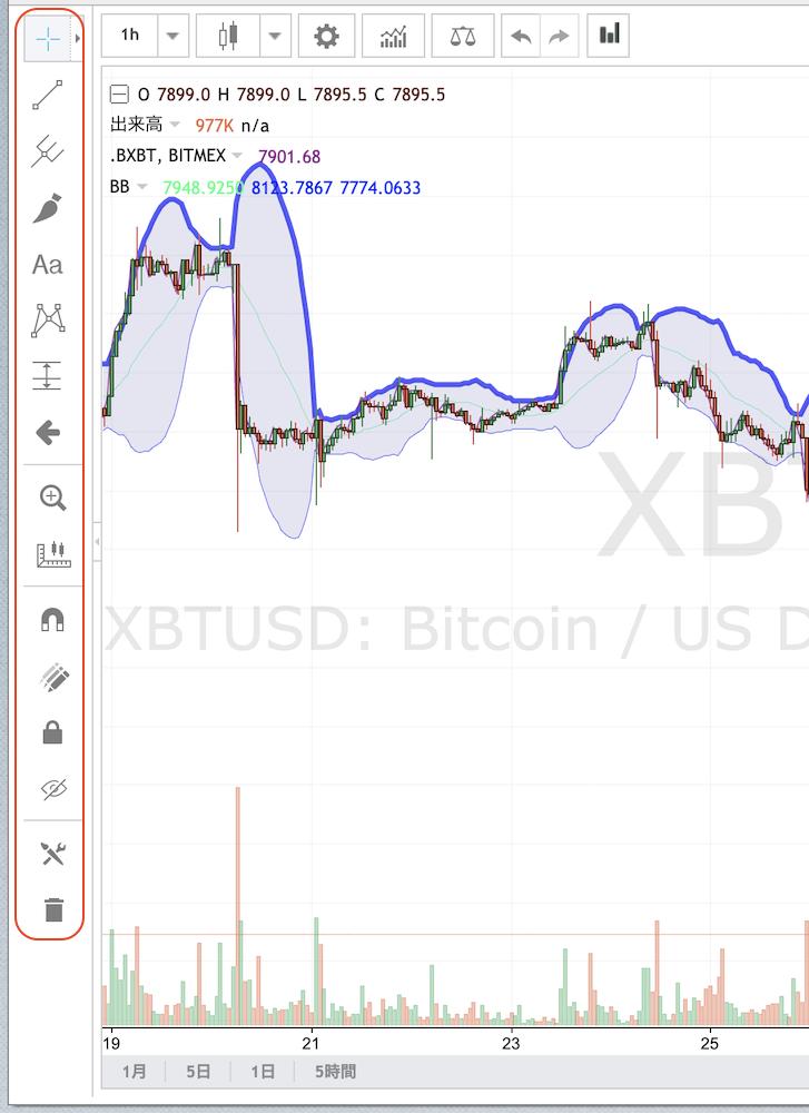 BitMEX-チャート-サイドバー1