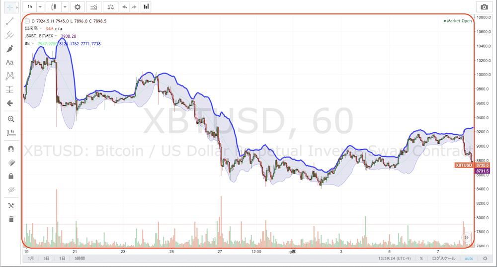 BitMEX-チャート-BB