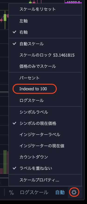 Index to 100