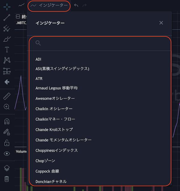 bybit-チャート-インジケーター