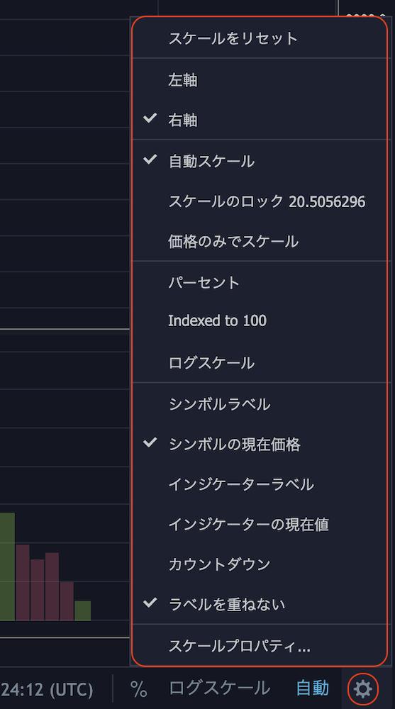 bybit-チャート-スケールプロパティ