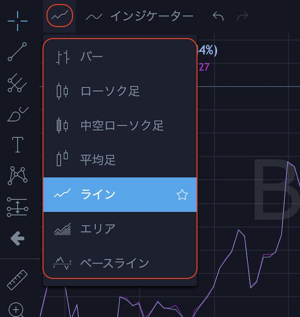 bybit-チャート-ライン