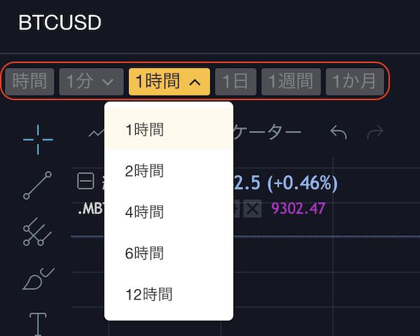 bybit-チャート-時間足