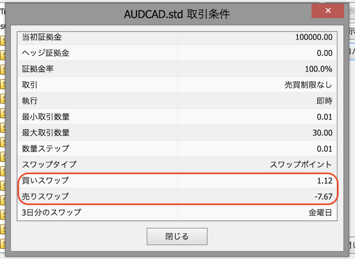 is6com-手数料-スワップ4