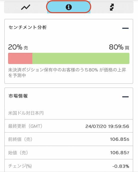 iFOREX-アプリ-インフォメーション