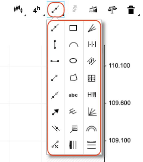 iFOREX-登録-図形
