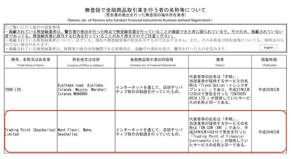 XM-特徴-金融庁2