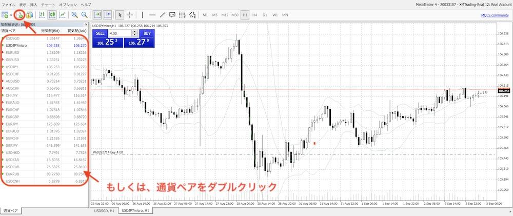 XMチャート注文1