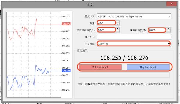 XMチャート注文2