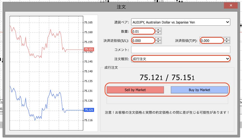 XMデモ口座ロ取引2