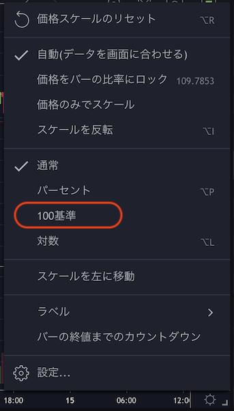 100基準