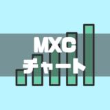 MXCチャート