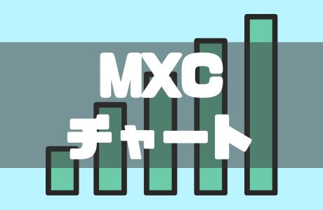 海外仮想通貨取引所MXC(エムエックスシー)のチャート画面を徹底解説!